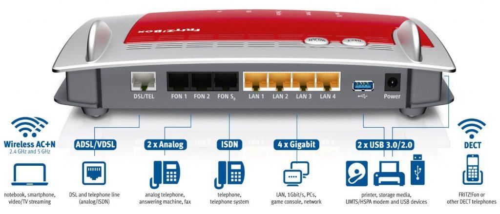 AVM FRITZ! Box 7490 miglior modem router 2017